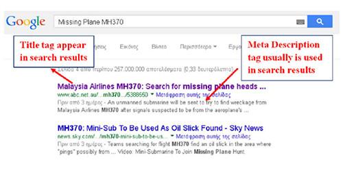 Meta Tag and Description example